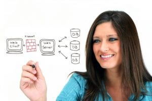 5 career in digital marketing with ebusiness institute aus