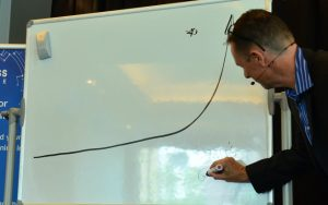 Matt Raad drawing compound effect graph