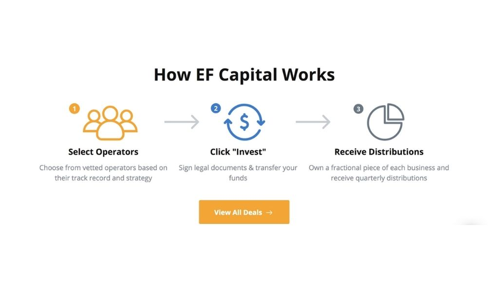 Empire Flippers Capital
